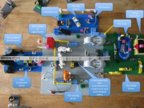 Lego Serious Play Photo Transcripts