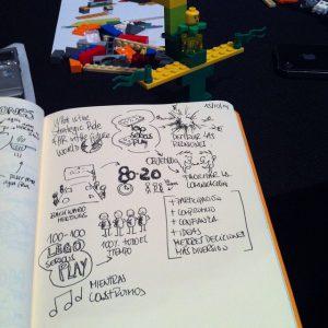 Lego Serious Play Sketchnote by El Lente De Kris