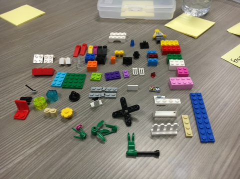 Impressions on Lego Serious Play
