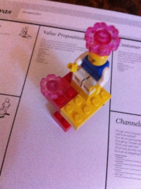 9 Reasons why Business Model Innovation, Design Thinking and LEGO® SERIOUS PLAY® are a perfect match