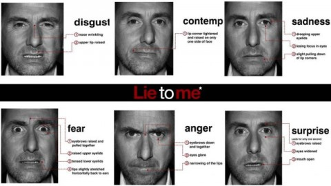 Emotional intelligence: LSP for conflict resolution