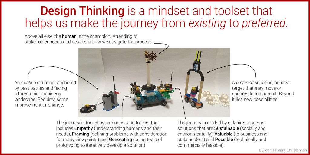 Design Thinking and LEGO SERIOUS PLAY