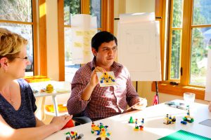 Diagnostic Cards based on the LEGO® SERIOUS PLAY® Methods