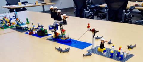 New insights, core values and must win battles LEGO® SERIOUS PLAY®