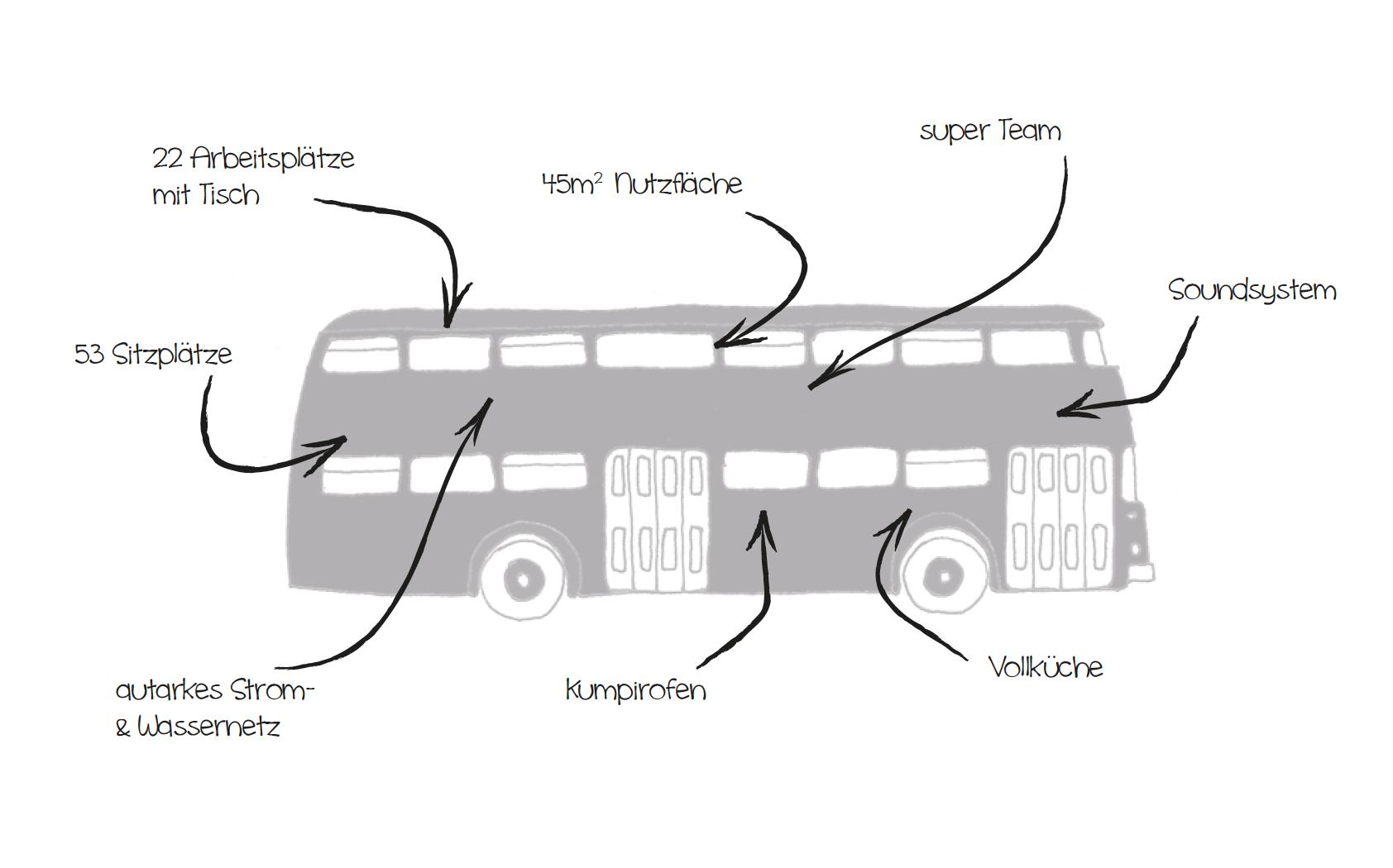 Linie94