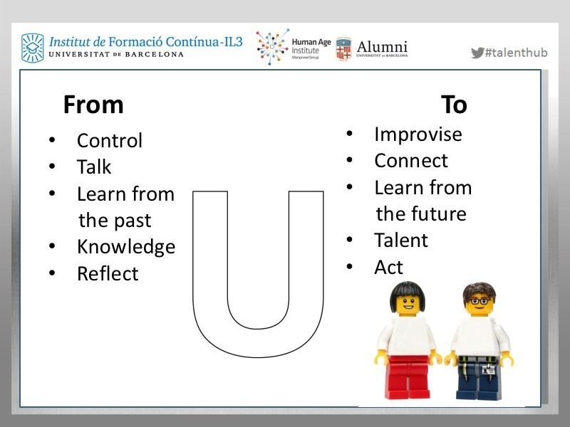 Fig 4: Main learned lessons to discover and practice by the attendants used for focus the Theory U workshop with LEGO@ Serious Play®