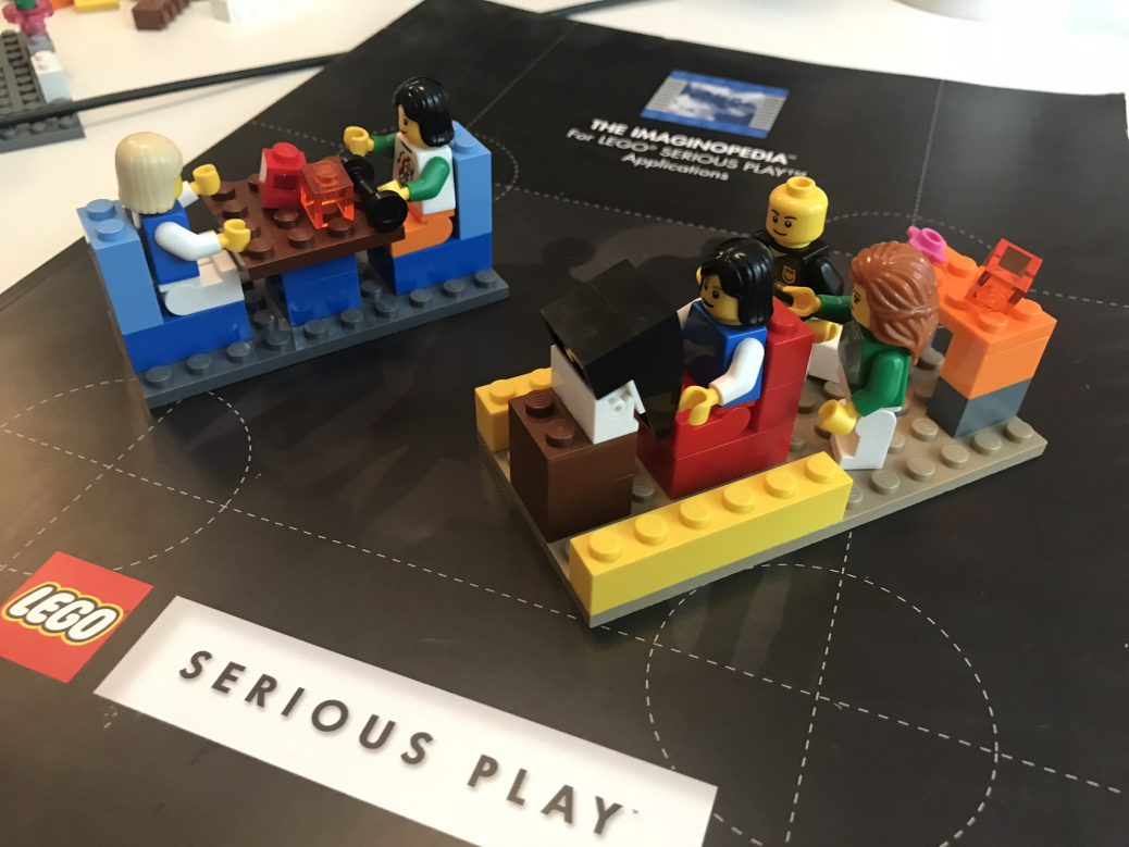 Lego Serious Play Imaginopedia