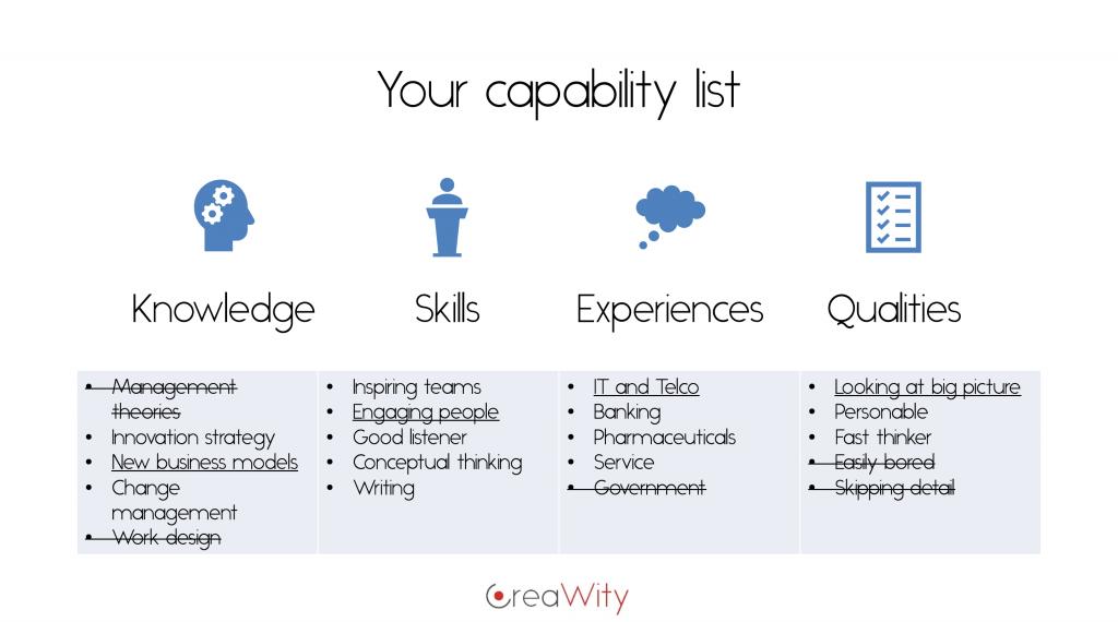Capability list example © CreaWity - Marko Rillo